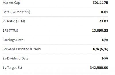 Berkshire Hathaway (2)