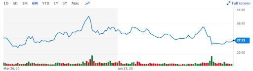 Slack Stock(1)