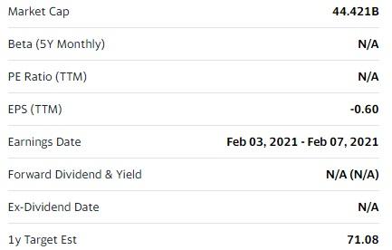 Pinterest Stock Financial Report